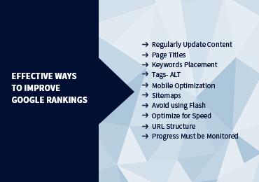 Effective Ways To Improve Google Rankings